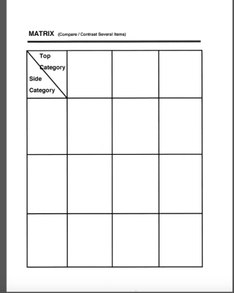 Lesson planning academic language function junction compare and contrast matrix urtaz Image collections